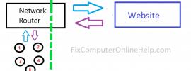 simple network connectivity diagram
